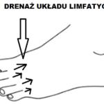 Drenaż układu limfatyczneho - grzbiet stopy